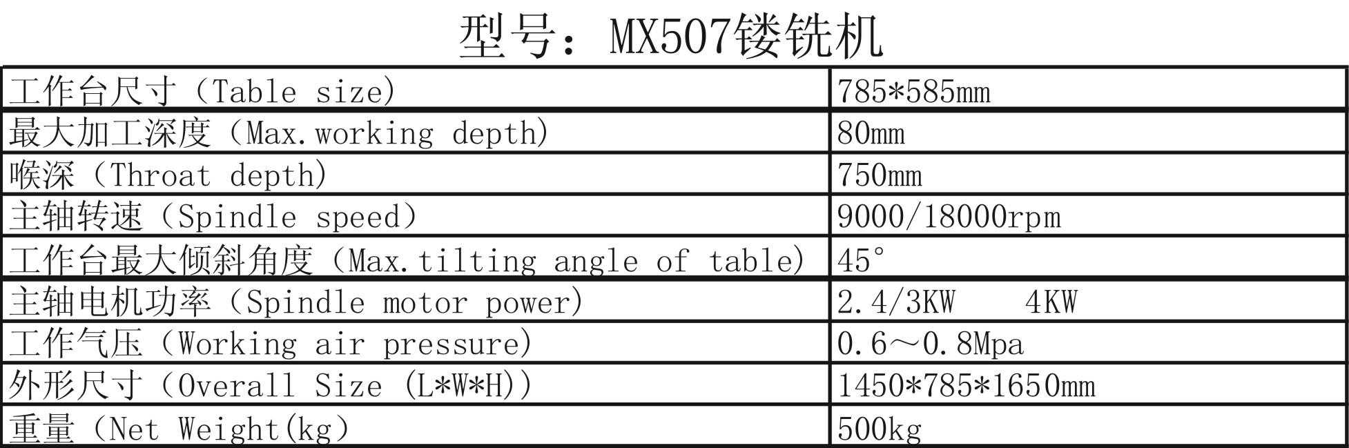 MX507气动镂铣机